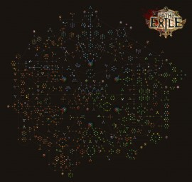 Path-of-Exile-Skill-tree-2014
